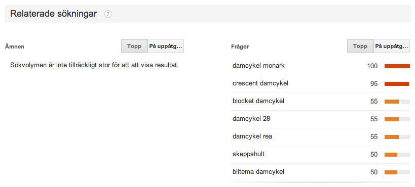 Jämför olika söktermer på Google Trender för att se vad du borde lyfta fram i dina produkttexter